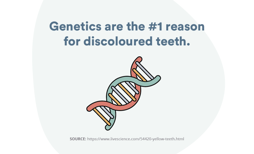 Genetics and tooth stains: get whiter teeth