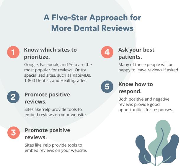 best practices for positive dental reviews