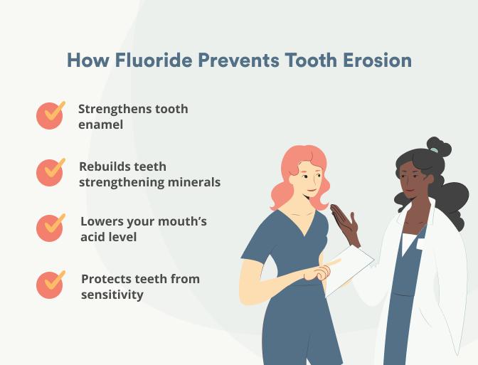 prevent tooth erosion